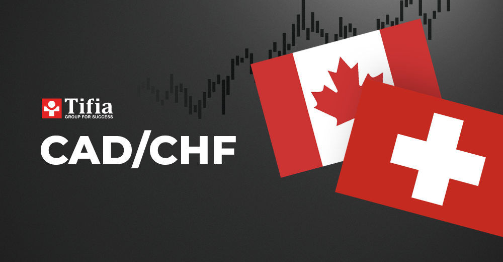 CAD/CHF forecast for today.